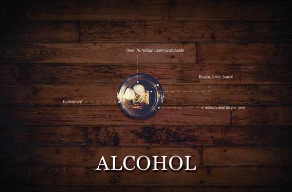 alcoholism and drug abuse Marissa b esser, mph sarra l hedden, phd dafna kanny, phd robert d brewer, md, msph joseph c gfroerer, ba timothy s naimi, md, mph suggested citation for this article: esser mb, hedden sl, kanny d, brewer rd, gfroerer jc, naimi ts prevalence of alcohol dependence among us adult drinkers.