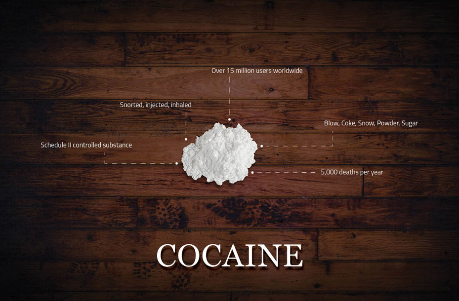 behaviors of crack cocaine users pictures